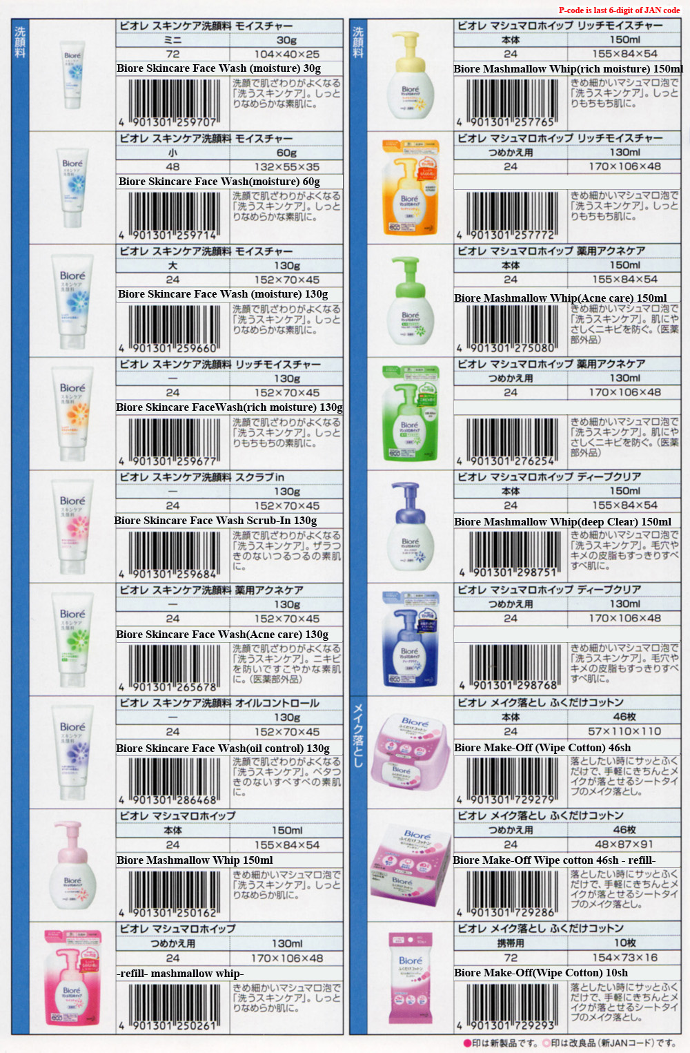 Japanese Cosmetic Exporter Site Kao Skincare Cosmetics Biore Facial Foam Men S Double Scrub Cool Oil Clear 100g Cleansing Fash Wash3size Face Washrich Moist Wash In Acne Care Control